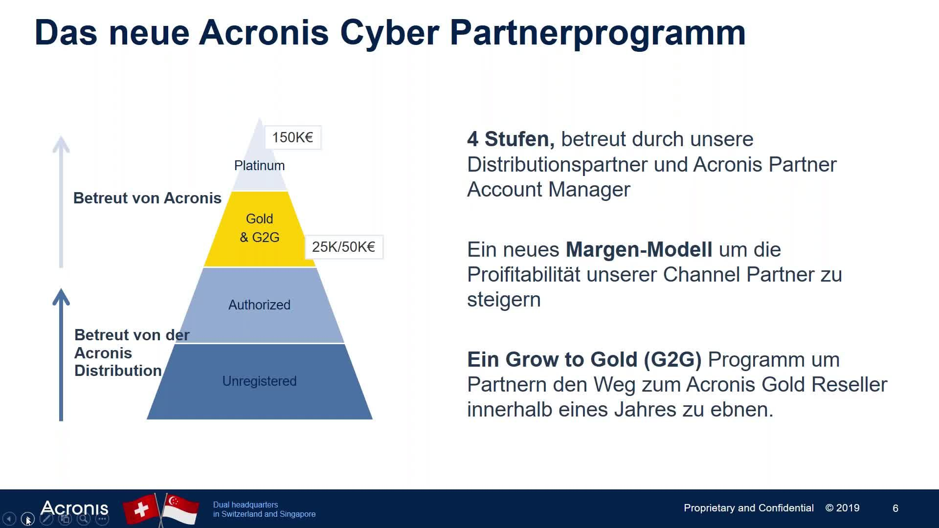 CRN Acronis