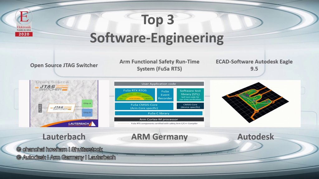 Die »Produkte des Jahres 2020« in der Rubrik »Software-Engineering«