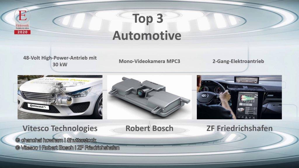 Die »Produkte des Jahres 2020« in der Rubrik »Automotive«