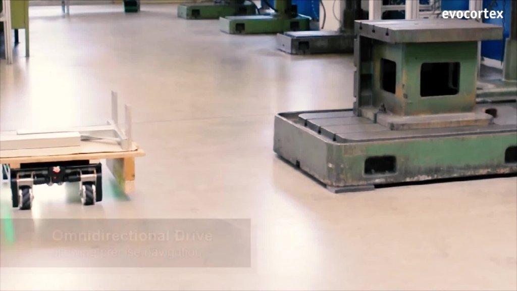 EvoRobot für den Transport von Werkstücken entlang von Förderbändern