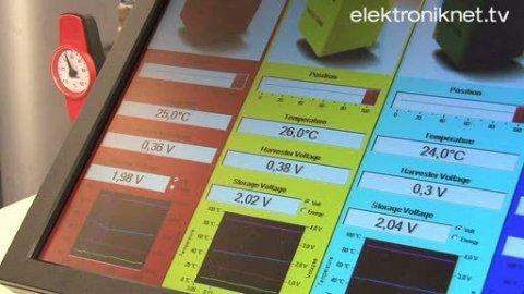 Heizungsventile mit Energy Harvesting steuern