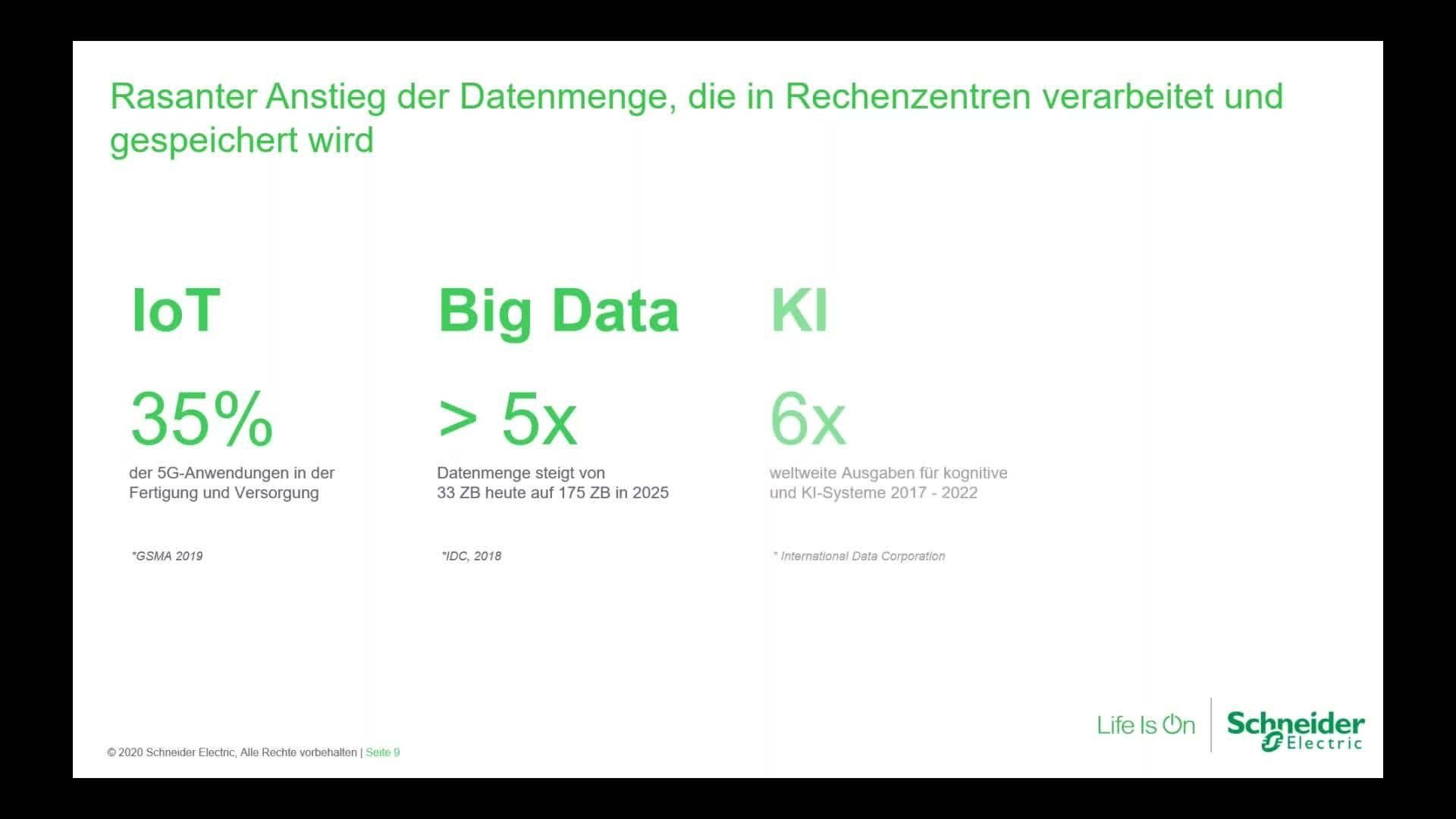 Web-Seminar Schneider Electric 21.10.2020