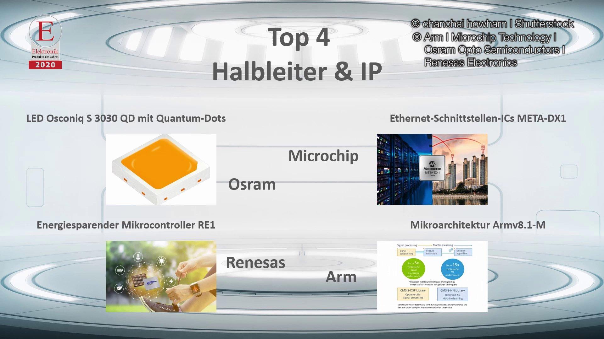 Die »Produkte des Jahres 2020« in der Rubrik »Halbleiter & IP«