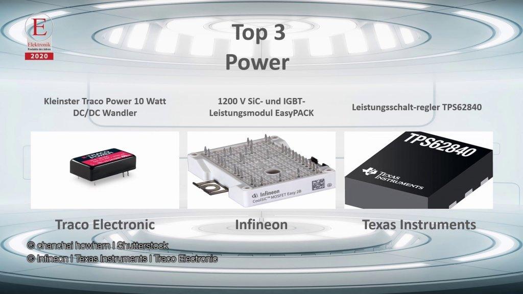 Die »Produkte des Jahres 2020« in der Rubrik »Power«