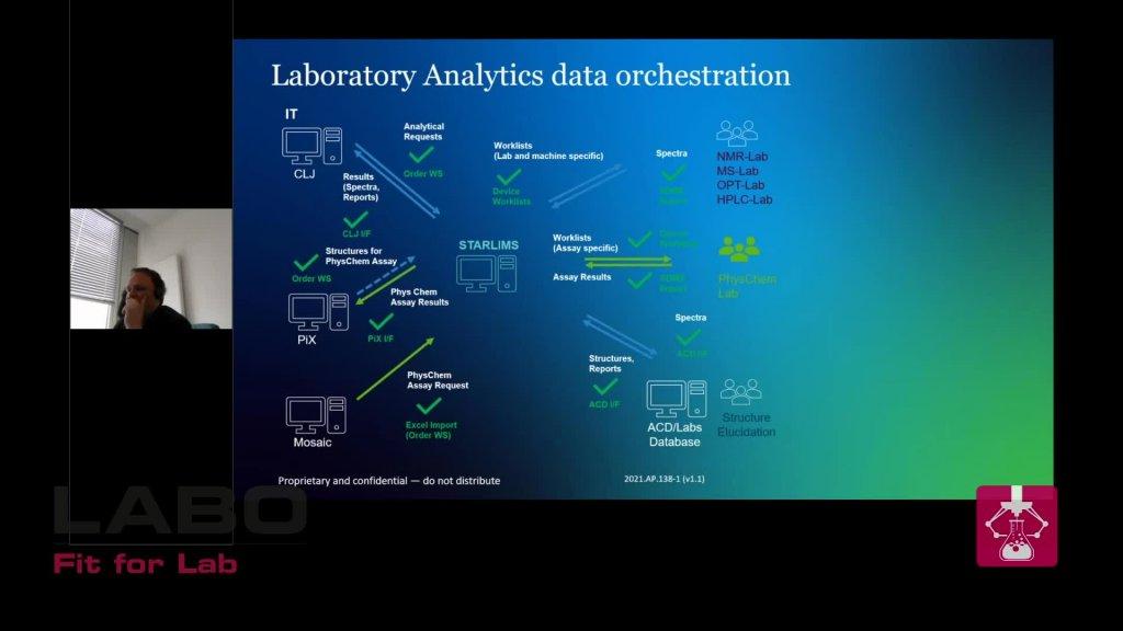 Eine LIMS Lösung für Labor 4.0