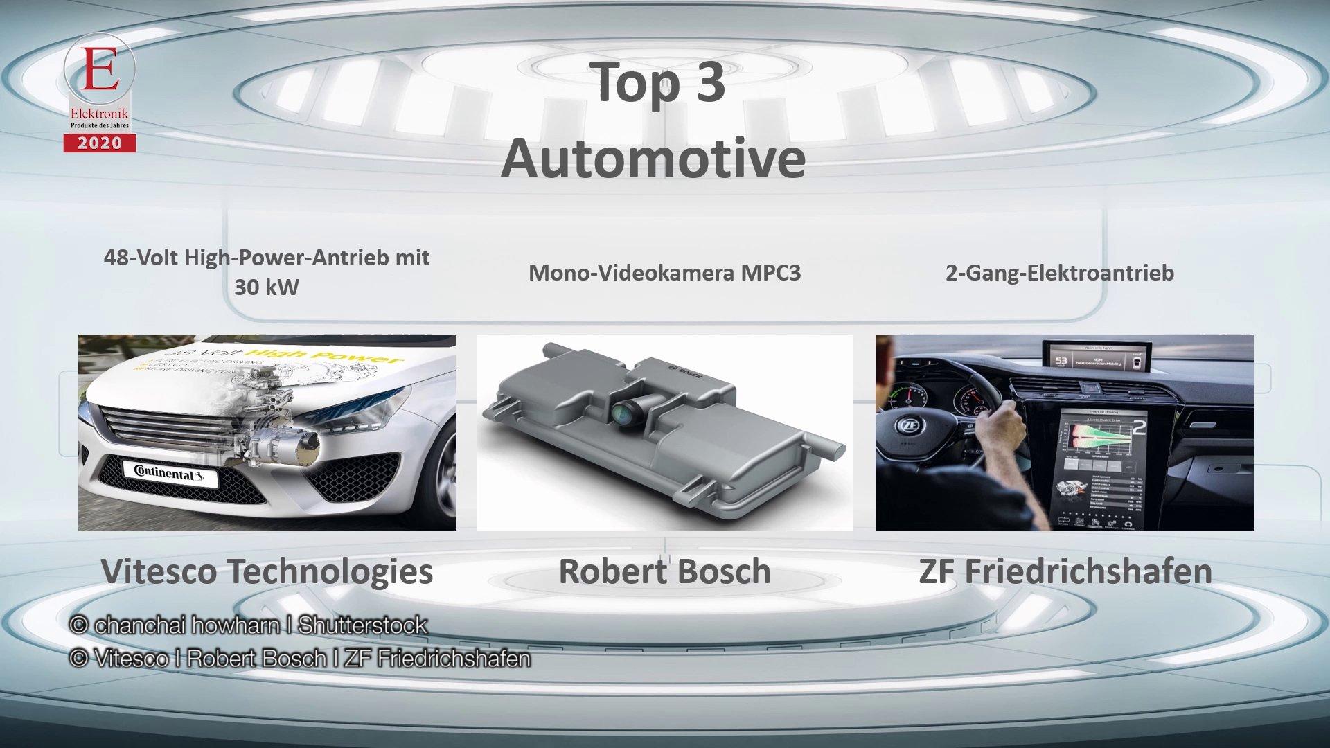Die »Produkte des Jahres 2020« in der Rubrik Automotive