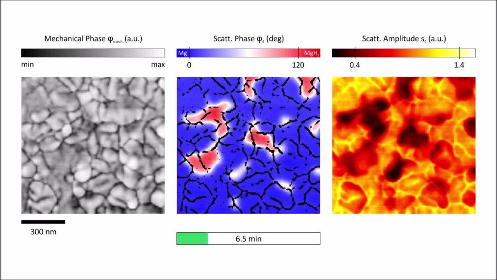 Schaltmechanismus bei plasmonischen Pixeln auf Magnesium-Basis entschlüsselt