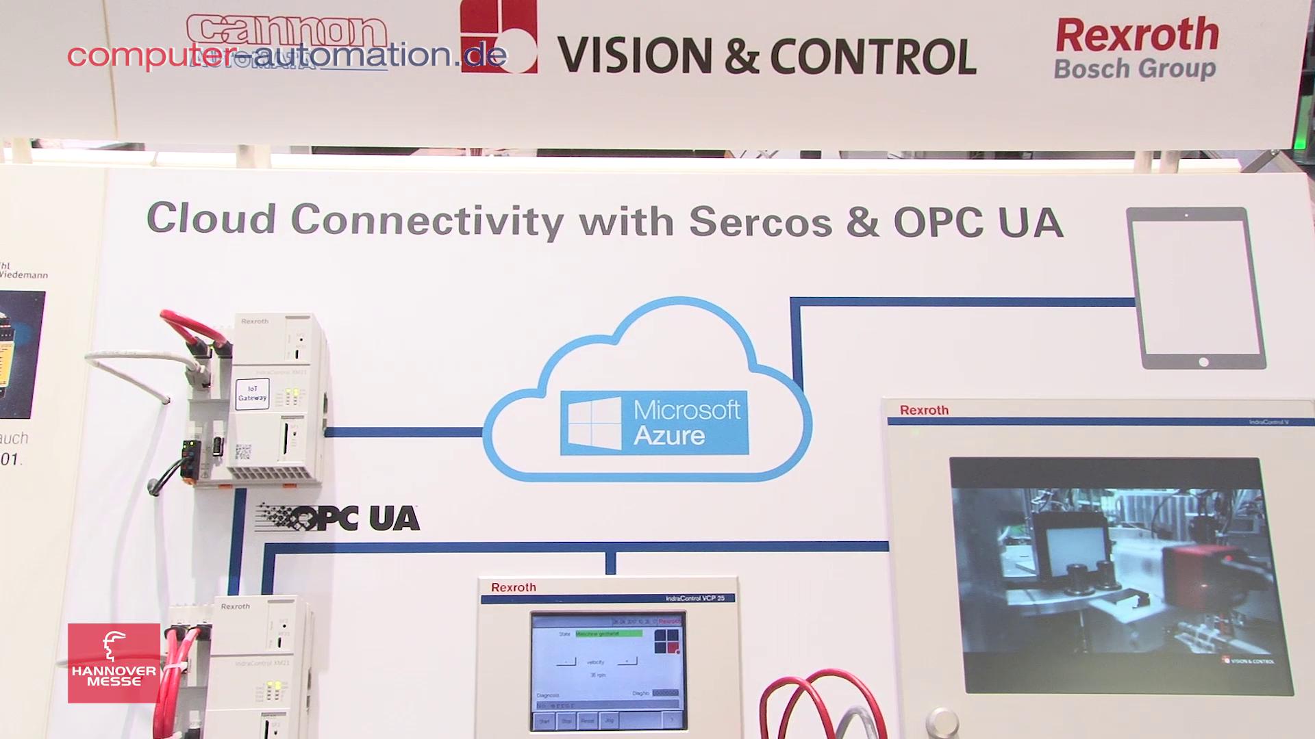Mit Sercos und OPC-UA in die Cloud